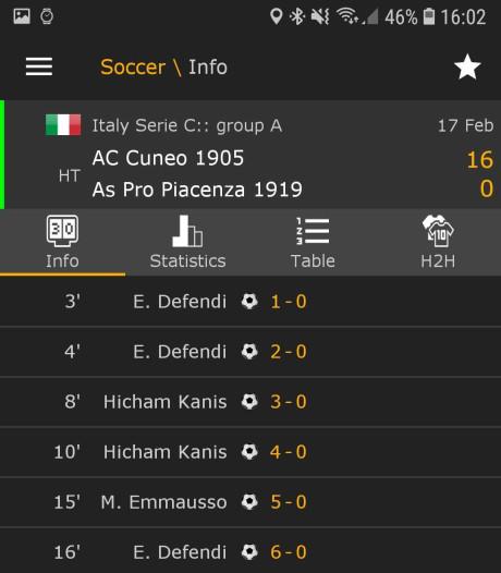 Beschamende wedstrijd op derde niveau Italië: acht spelers en 16-0 bij rust
