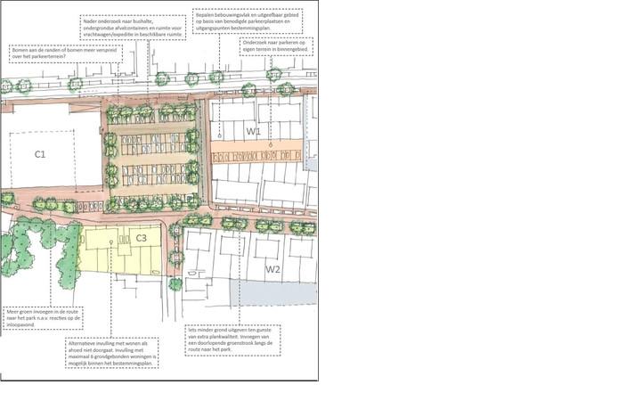 Een tekening van de plannen tot dusver voor het Centrumplan Gilze (midden).