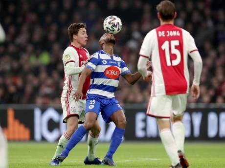 Samenvatting | Ajax - Spakenburg