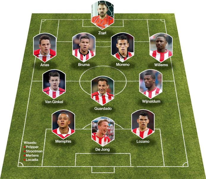 Wie is jouw PSV'er van het decennium?