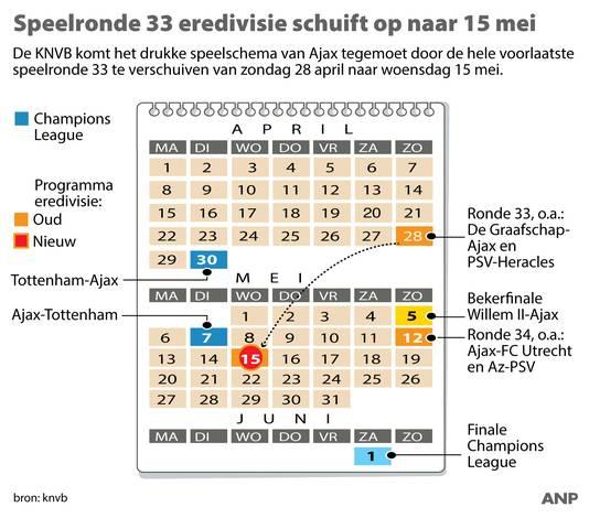 Speelronde 33 eredivisie schuift op naar 15 mei. Speelschema Ajax.