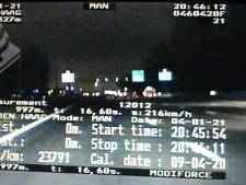 Auto scheurt met 216 kilometer per uur voorbij verkeerspolitie: rijbewijs kwijt