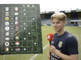 'Willem II wint van Excelsior door doelpunten van Isak'