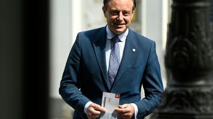 De Wever is al één jaar de populairste, De Block tuimelt naar beneden