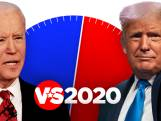 Doe de test: hoeveel procent Trump of Biden ben jij?