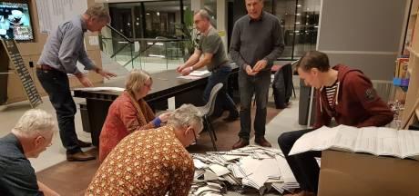 GroenLinks klopt de VVD in de gemeente Renkum