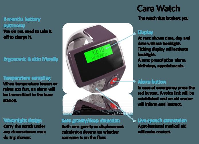 Het alarmhorloge Care Watch voor ouderen
