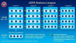 Plaatsen Duivels zich via de Nations League voor het EK 2020? En is ook Luxemburg erbij? Dit zijn de 4 divisies