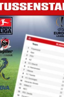 Alle tussenstanden Europa League