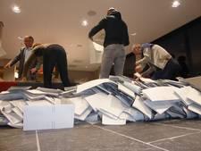 VIDEO: Nachtwerk voor stemmentellers in gemeentehuis Boxtel