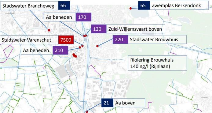 De hoeveelheden GenX die in Helmond werd gemeten. Voor drinkwater geldt de gezondheidsgrens bij 150 nanogram GenX per liter.  Hier gaat het om oppervlaktewater dat niet wordt gedronken.