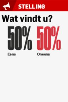 We moeten de bouw van nieuwe kerncentrales in Nederland niet uitsluiten