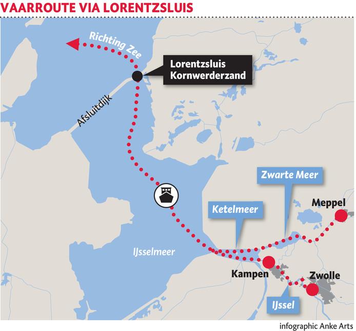 Verbreding van de Lorentzsluis in Kornwerderzand (Afsluitdijk) van de huidige 14 meter naar de benodigde 25 meter maakt de passage van veel grotere schepen mogelijk