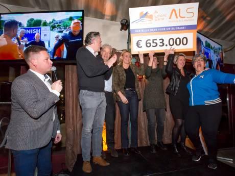 Eindstand ALS Swim komt op 653.000 euro