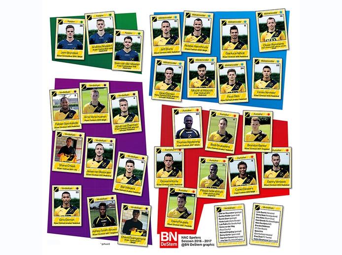 NAC spelers seizoen 2016 - 2017