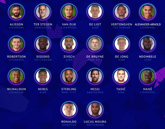 Het CL-elftal van 2018-2019.
