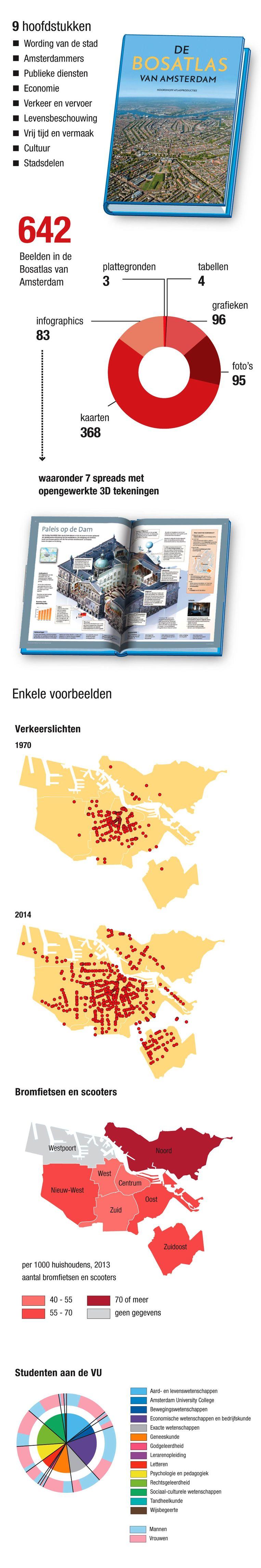 null Beeld Bosatlas OIS/Gemeente Amsterdam/GVB)