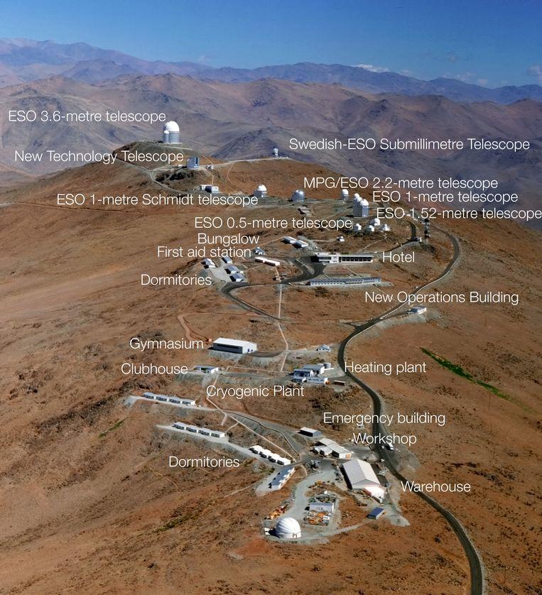 De verschillende telescopen en andere gebouwen van het La Silla Observatorium in Chili.  Beeld ESO