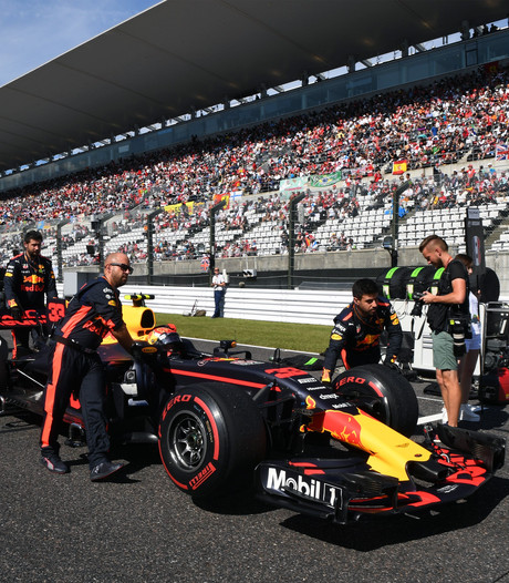 Gridstraffen Formule 1 versimpeld