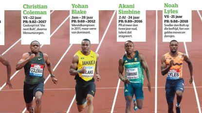 Waar is die erfgenaam van Usain Bolt?