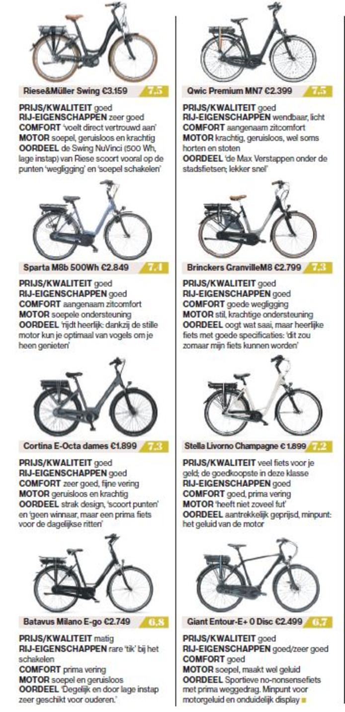 Meer geteste fietsen in deze categorie vind je hier. Klik op de afbeelding om deze te vergroten.