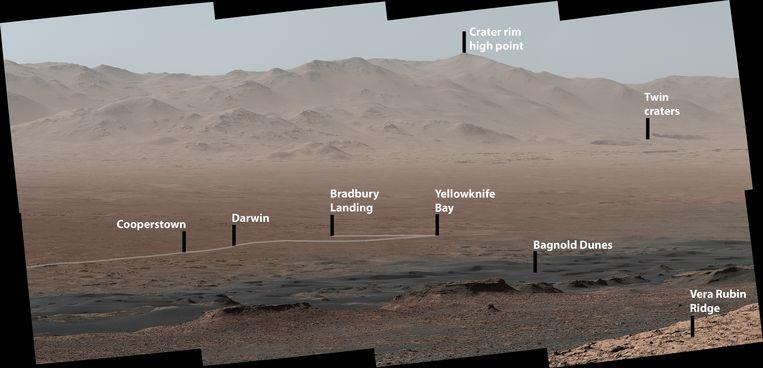Een detail van het panorama. Curiosity landde in 2012 op de Bradbury landingsplaats, en legde sindsdien een tocht van 18 kilometer af, hier deels weergegeven met een grijze lijn.