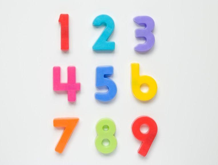 Ook wij gebruiken elke dag Arabische cijfers.