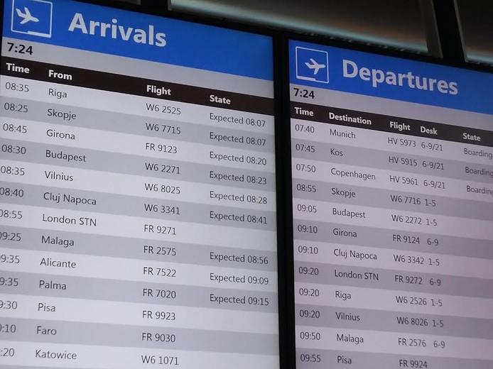 De eerste aankomsten en vertrekken bij de nieuwe Vliegbasis Eindhoven