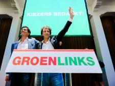 Comeback PvdA ook in Amsterdam, maar GroenLinks blijft grootste