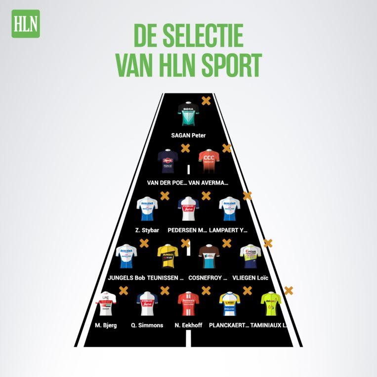 Het team van HLN Sport