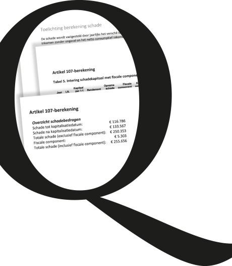 De kille cijfers achter een door Q-koorts gesloopt lichaam
