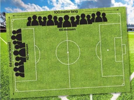 Dit zijn de protocollen bij de herstart van het amateurvoetbal: 'Gelukkig komt er geen juichpolitie'