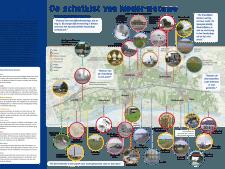 Gratis poster voor inwoners Neder-Betuwe