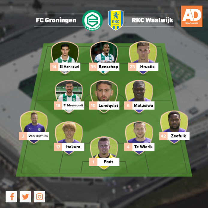 De elf van FC Groningen.