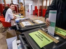 LIVE: Forum voor Democratie volgens exitpoll grote winnaar in Zuid-Holland en Brabant