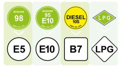 Diesel, Euro 95 en Euro 98 verdwijnen vandaag: alles wat je moet weten