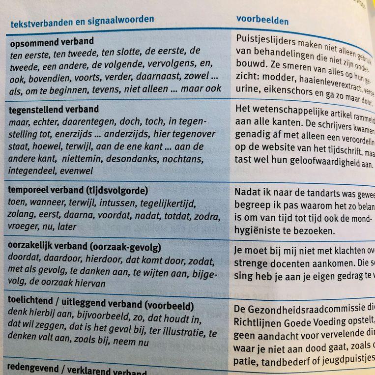 Signaalwoorden uit taalmethode Ta!ent Beeld