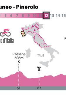 Giro-karavaan na ruim anderhalve week eindelijk de bergen in