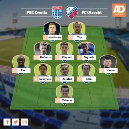 De elf van PEC Zwolle.