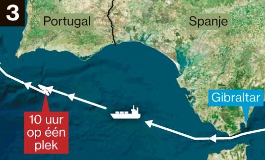 ...en stopt vervolgens niet bij Gibraltar. Wel dobbert het 10 uur rond bij Portugal voor het naar Eemshaven doorstoomt.
