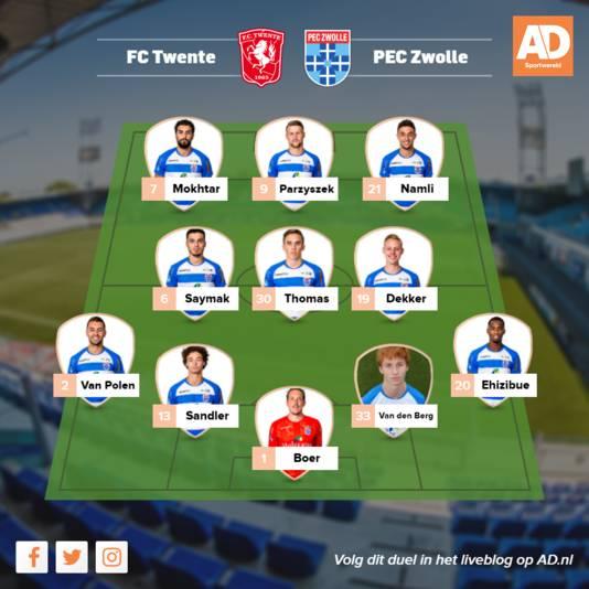 PEC Zwolle.
