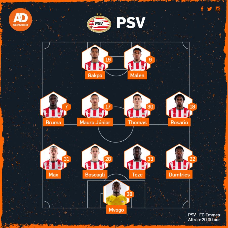 De vermoedelijke opstelling van PSV.