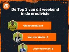 Rapportcijfers: Giakoumakis, Veerman en Gakpo blinken uit, Kemper en Van Leer scoren onvoldoende