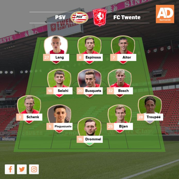 Vermoedelijke opstelling FC Twente.
