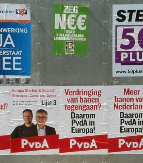 Posters plakken blijft mogelijk