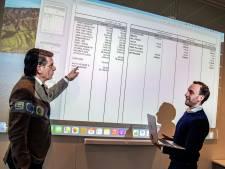 Tilburgs bedrijf Loket.nl is de motor achter 1,2 miljoen salarisstroken