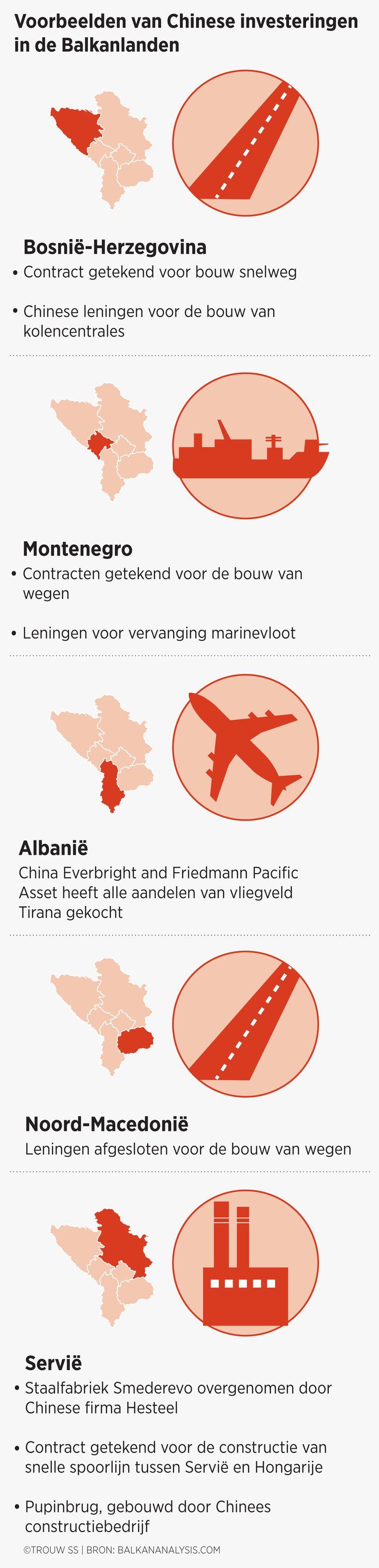 Voorbeelden van Chinese investeringen in de Balkanlanden. Beeld Sander Soewargana