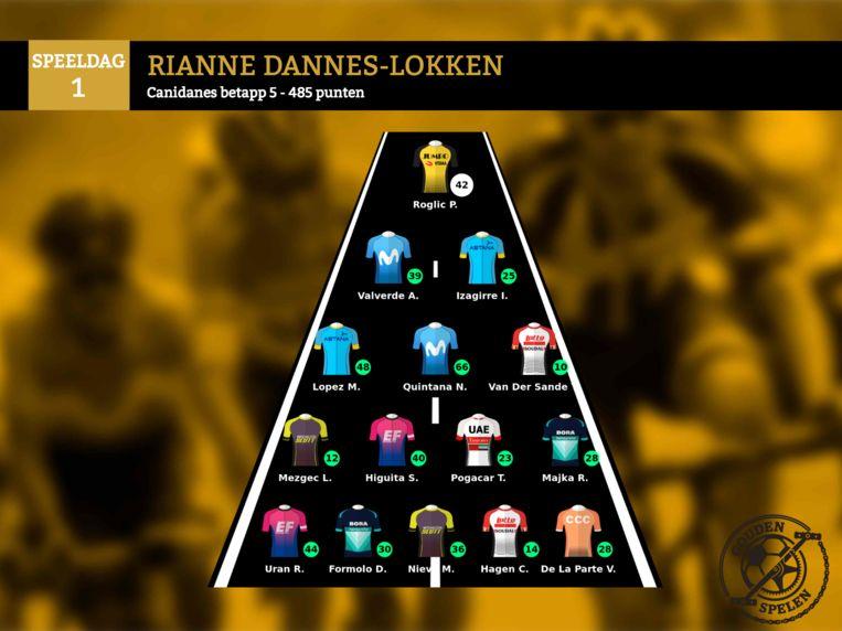 Gouden Vuelta speeldag 1.