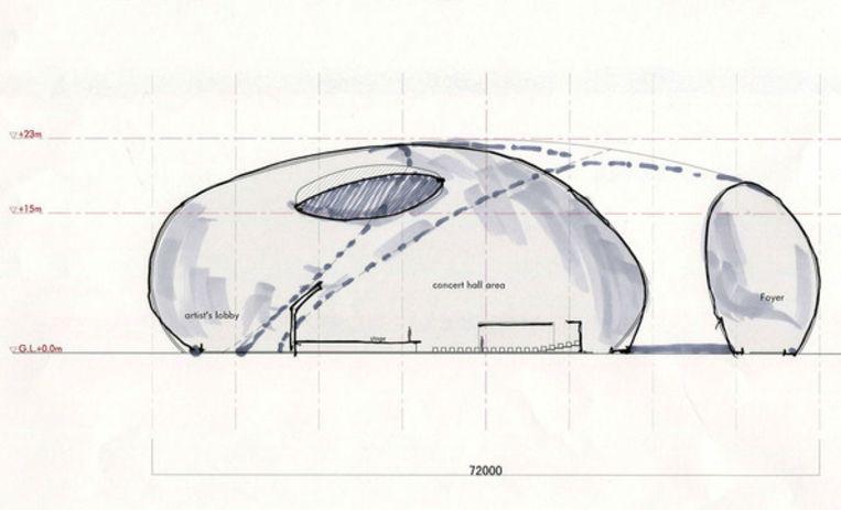 Vroeg ontwerp Beeld vice