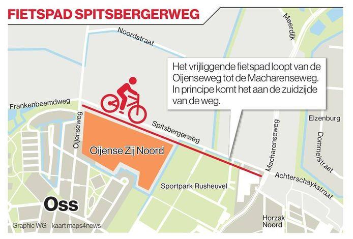 Globaal tracé van het nieuwe fietspad ten noorden van Oss.
